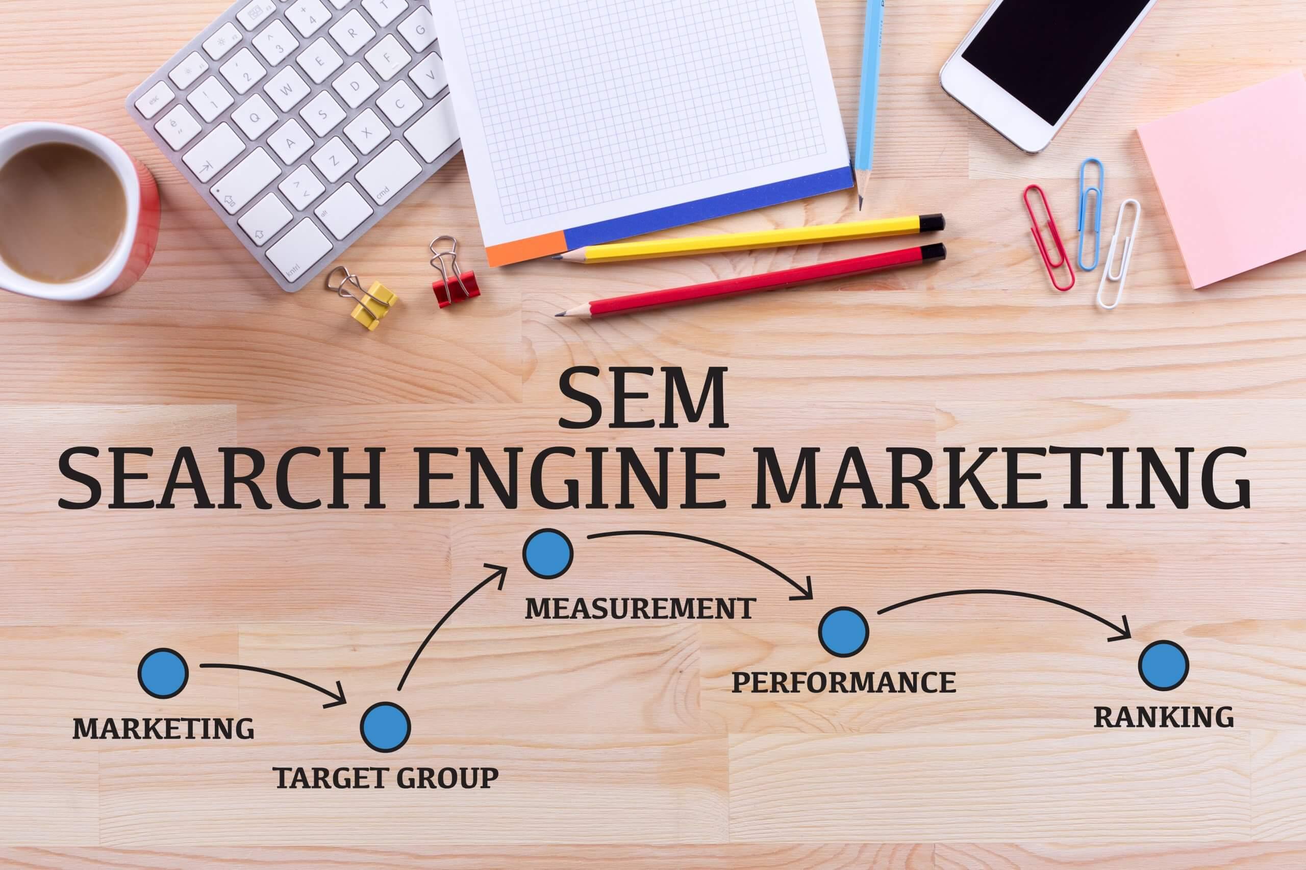 HVAC Search Engine Marketing